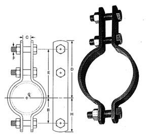 prod2 - DB clamp2